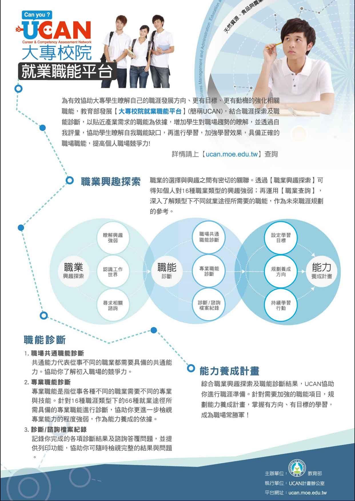 【宣傳】請各位同學踴躍使用「大專校院就業職能平臺(UCAN)」圖片1